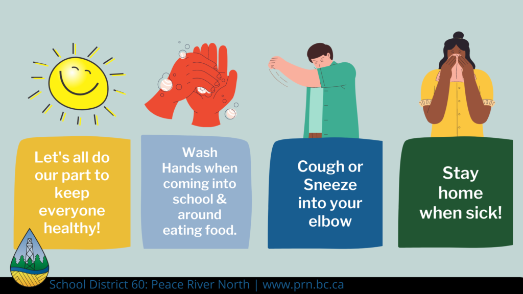 Do your part! Wash Hands, Cough/Sneeze into your elbow. Stay home when sick.